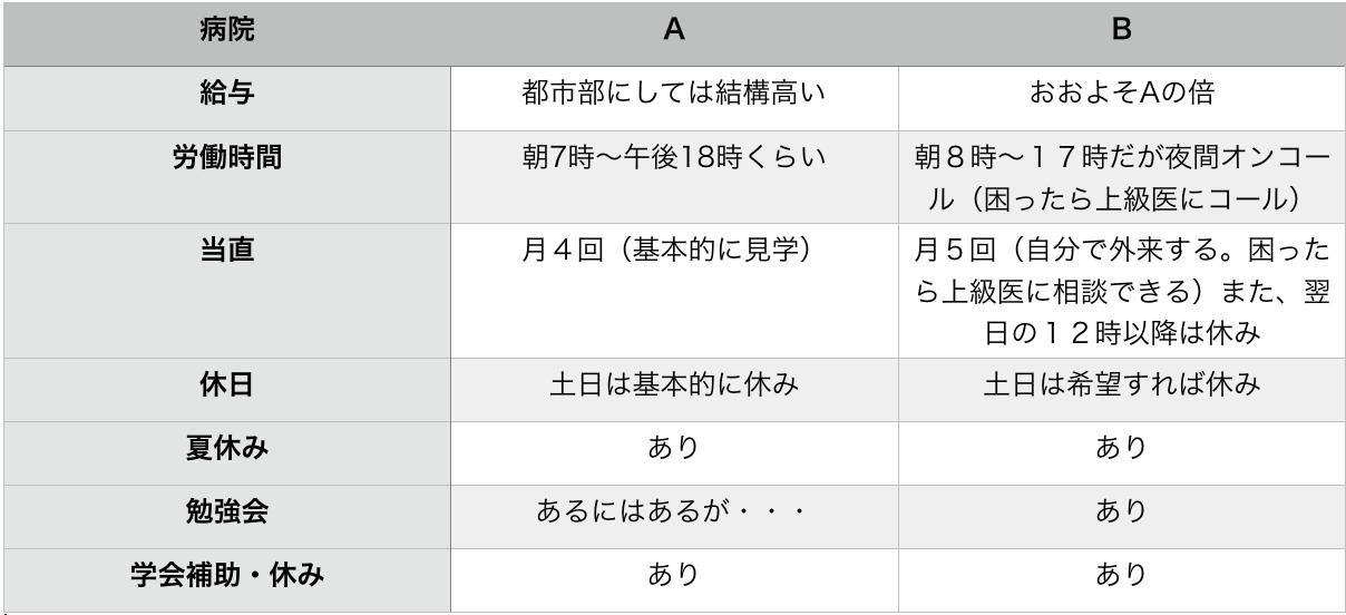 スクリーンショット 2015-07-15 2.25.42